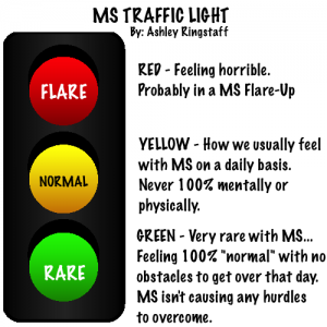 MS Traffic Light by Ashley Ringstaff - MultipleSclerosis.net