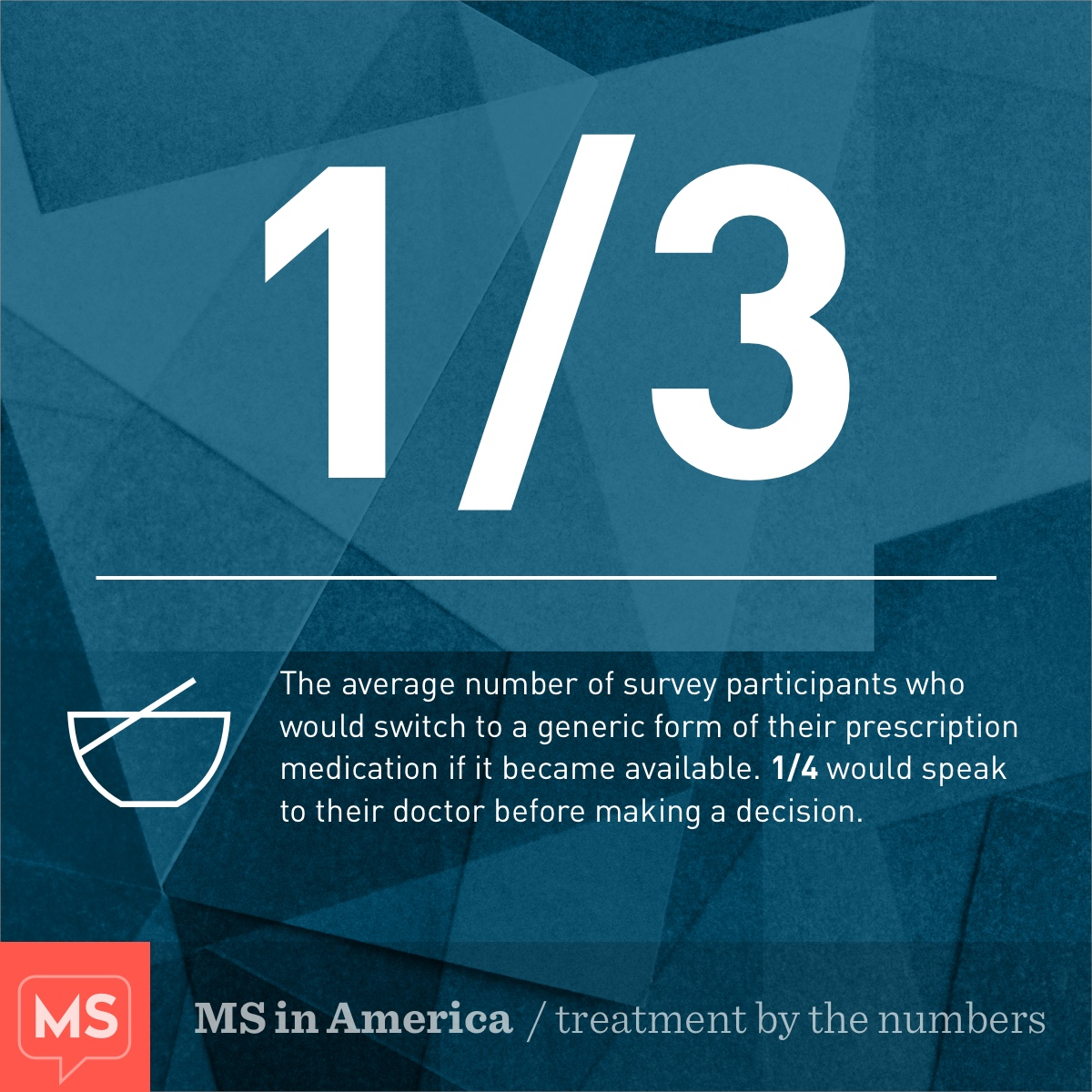 MS treatment by the numbers