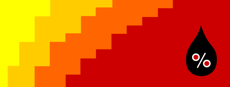 yellow, orange, and red waves of color with a humidity symbol