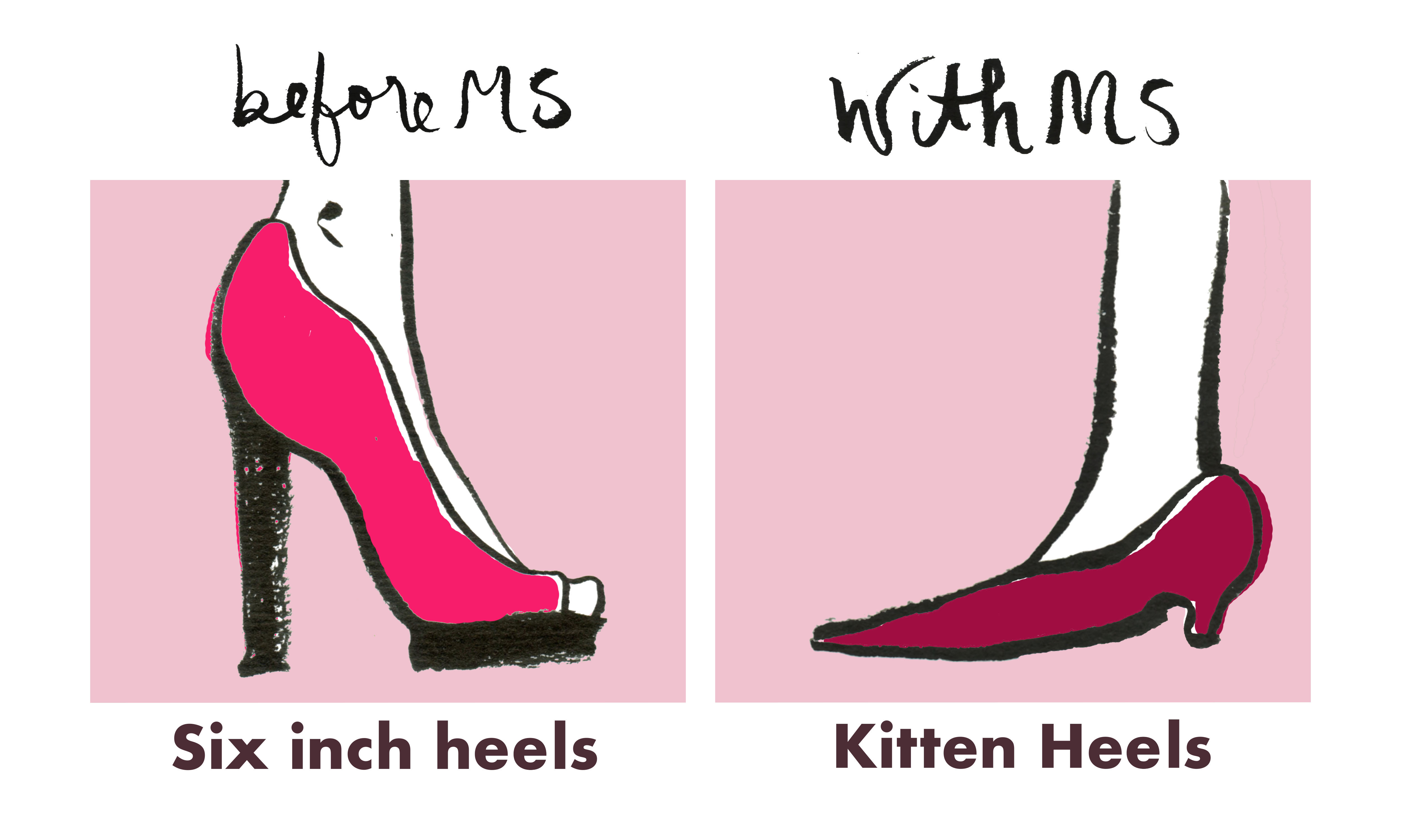 Footwear: Before MS and After Comic 2