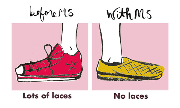 Footwear: Before MS and After Comic 3